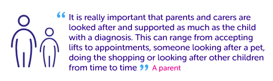 Quotes from parents - parents and carers are supported