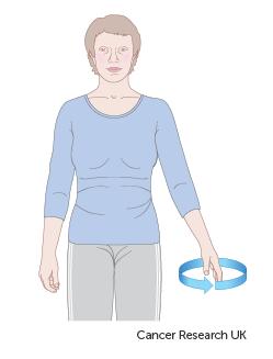 Diagram showing arm swings