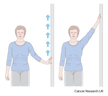 Diagram showing running arm up wall sideways