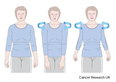 Digram showing shoulder blade stretch moving forwards and backwards