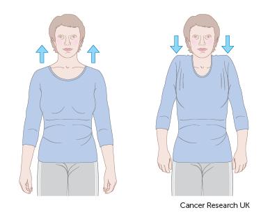 Diagram showing shoulder shrugs